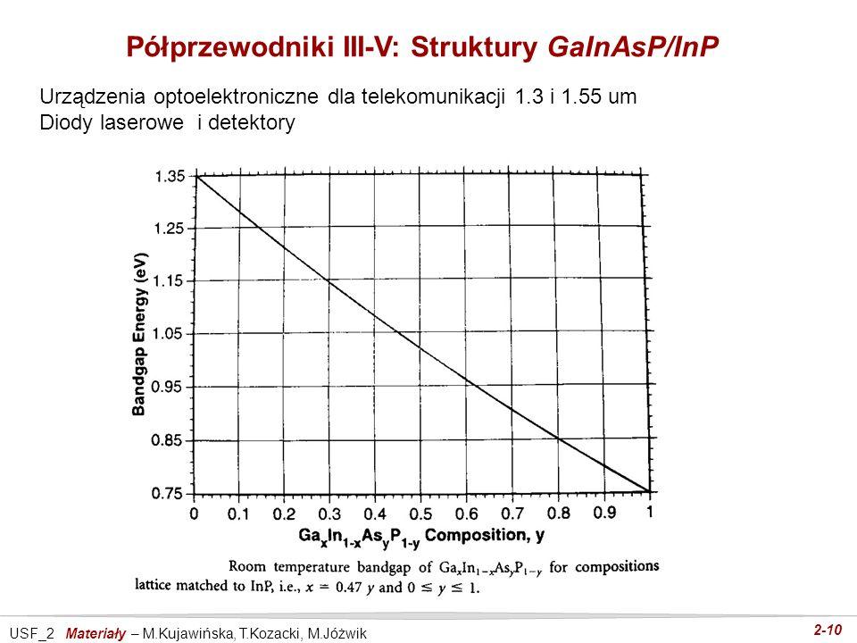 USF_2 Materiały – M.Kujawińska, T.Kozacki, M.Jóżwik 2-10 Półprzewodniki III-V: Struktury GaInAsP/InP Urządzenia optoelektroniczne dla telekomunikacji