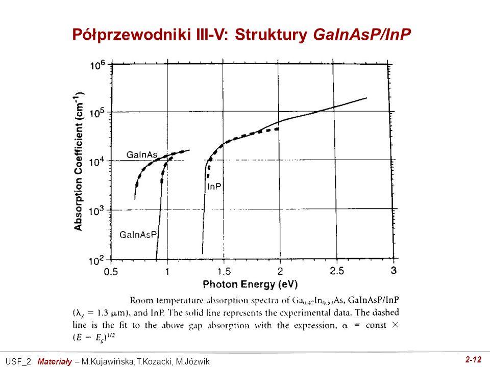 USF_2 Materiały – M.Kujawińska, T.Kozacki, M.Jóżwik 2-12 Półprzewodniki III-V: Struktury GaInAsP/InP