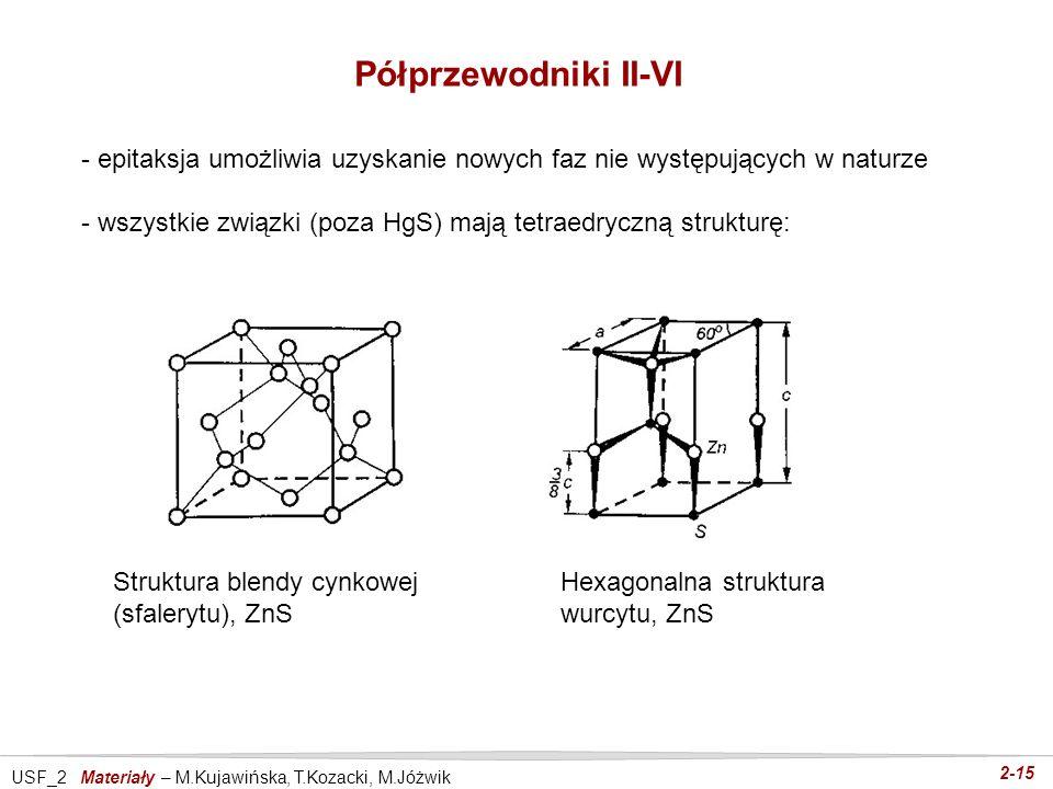 USF_2 Materiały – M.Kujawińska, T.Kozacki, M.Jóżwik 2-15 Półprzewodniki II-VI - epitaksja umożliwia uzyskanie nowych faz nie występujących w naturze -