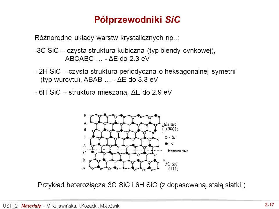 USF_2 Materiały – M.Kujawińska, T.Kozacki, M.Jóżwik 2-17 Półprzewodniki SiC Różnorodne układy warstw krystalicznych np..: -3C SiC – czysta struktura k