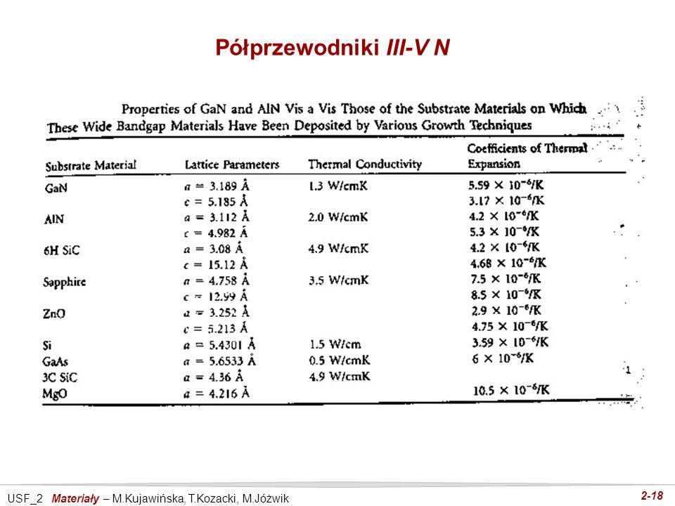 USF_2 Materiały – M.Kujawińska, T.Kozacki, M.Jóżwik 2-18 Półprzewodniki III-V N