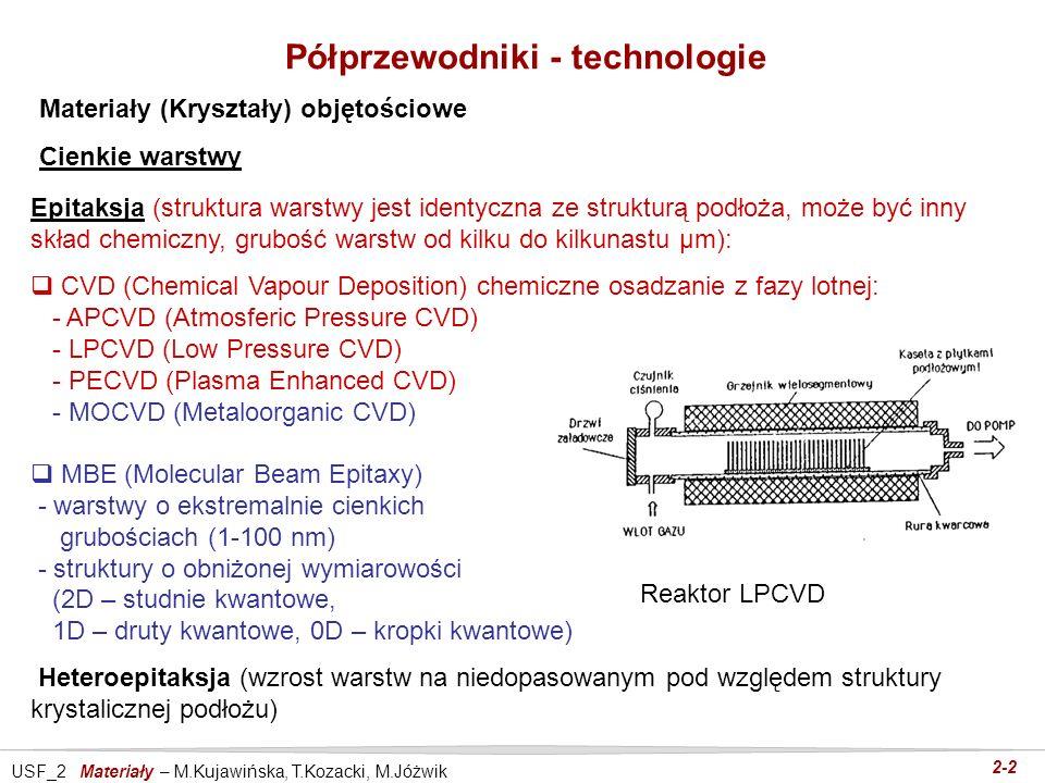 USF_2 Materiały – M.Kujawińska, T.Kozacki, M.Jóżwik 2-2 Epitaksja (struktura warstwy jest identyczna ze strukturą podłoża, może być inny skład chemicz