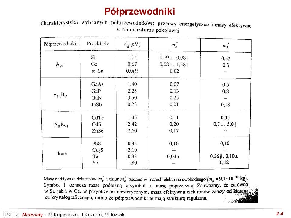 USF_2 Materiały – M.Kujawińska, T.Kozacki, M.Jóżwik 2-4 Półprzewodniki