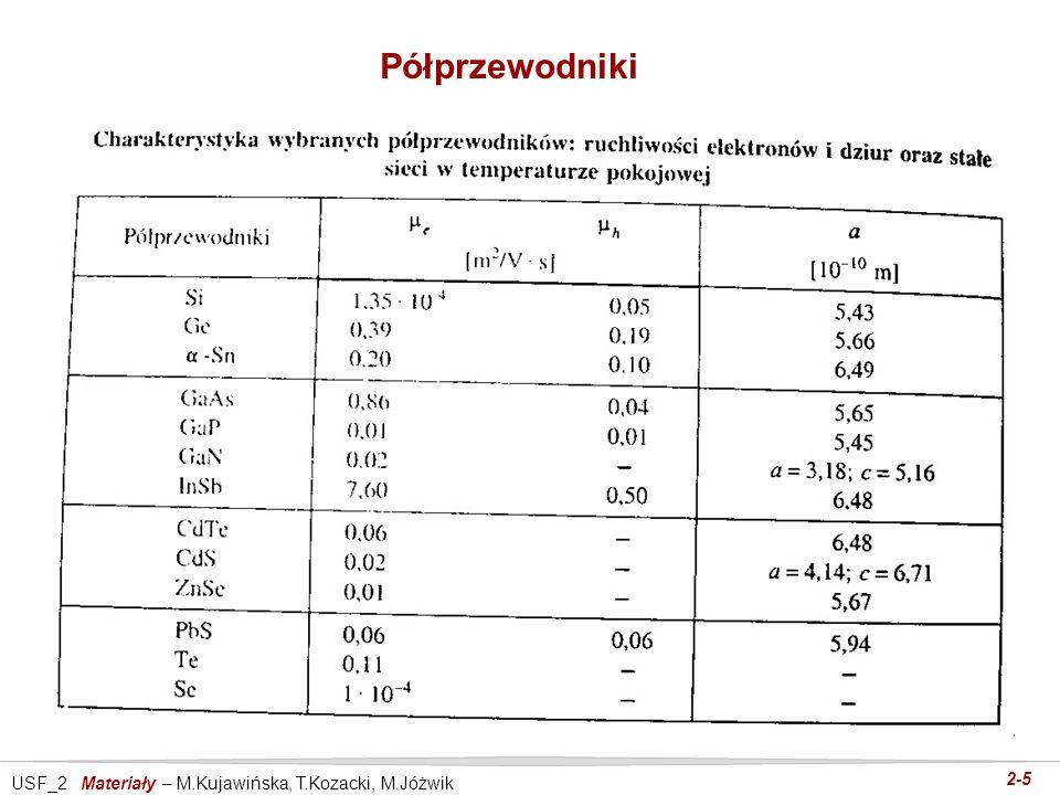 USF_2 Materiały – M.Kujawińska, T.Kozacki, M.Jóżwik 2-5 Półprzewodniki