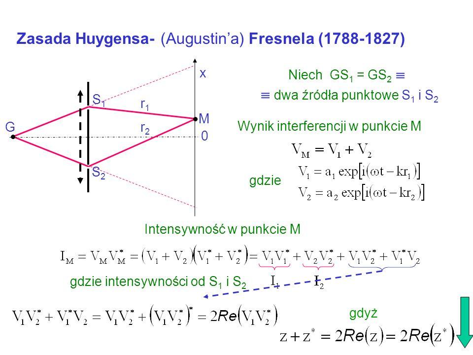 Molekuła (Newton) Spór o naturę światła czy fala (Huygens) 1818 rok (Augustin) Fresnel wykazał, że zjawiska dyfrakcji można udowodnić wykorzystując hi