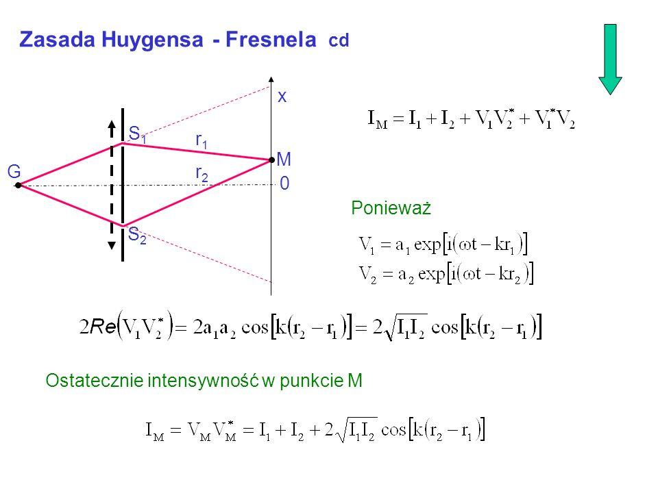Zasada Huygensa- (Augustina) Fresnela (1788-1827) G S1S1 S2S2 x 0 r1r1 r2r2 M Niech GS 1 = GS 2 dwa źródła punktowe S 1 i S 2 Wynik interferencji w pu