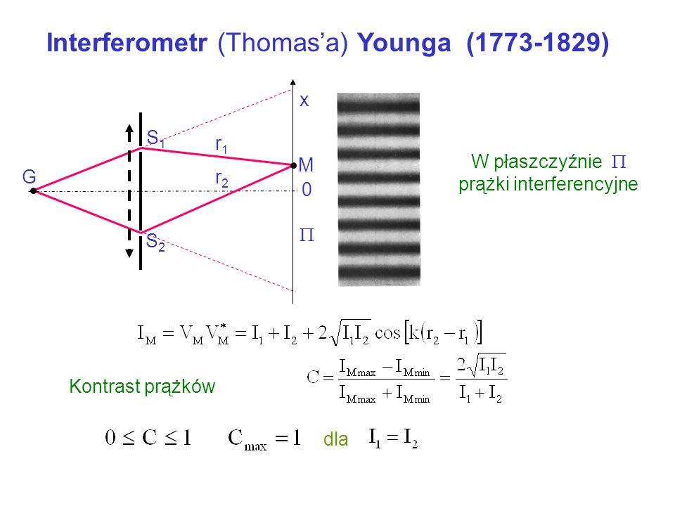 Zasada Huygensa - Fresnela cd G S1S1 S2S2 x 0 r1r1 r2r2 M Ostatecznie intensywność w punkcie M Ponieważ