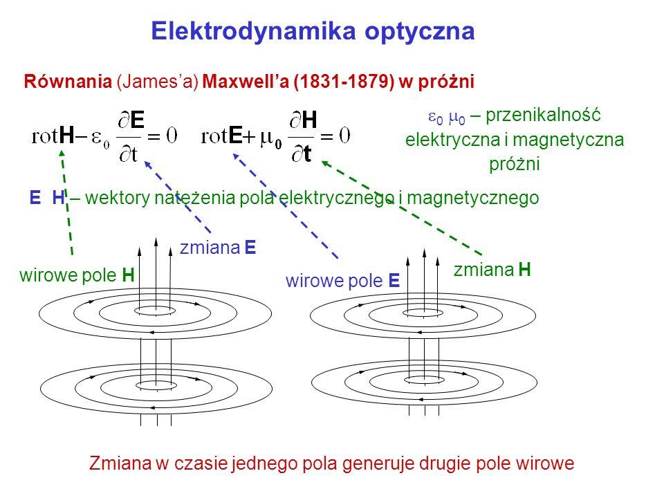 Elektrodynamika - wstęp Prawo Biota-Savarta w ośrodkach materialnych Przepływ prądu wywoływał odpowiednio ukierunkowane pole magnetyczne Pierwsze praw