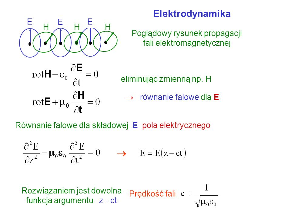 Elektrodynamika optyczna Równania (Jamesa) Maxwella (1831-1879) w próżni E H – wektory natężenia pola elektrycznego i magnetycznego 0 0 – przenikalnoś
