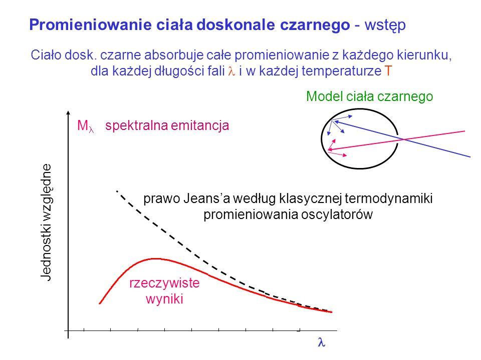 Zalety i trudności elektrodynamiki Zalety Trudności Elektrodynamika nie jest w stanie wyjaśnić mechanizmów generacji fali w paśmie optycznym Prawa opt