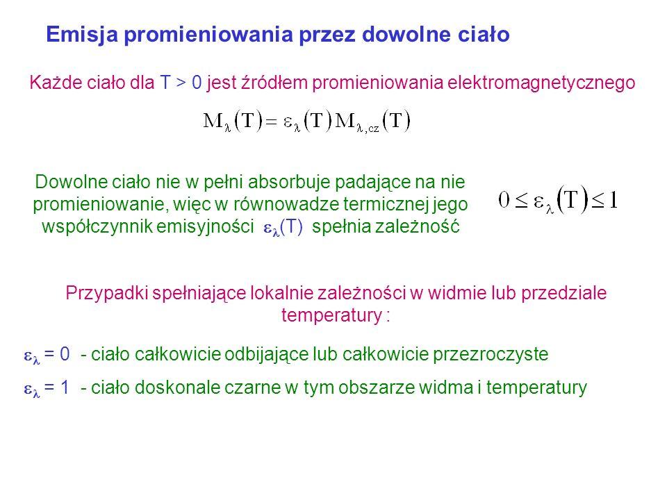 Prawo (Willy) Wiena (1864-1928) 26 10 1418 [ m] M Jednostki względne t = 100 0 C t = 36 0 C t = 0 0 C Maksimum spektralnej emitancji dla max Im wyższa
