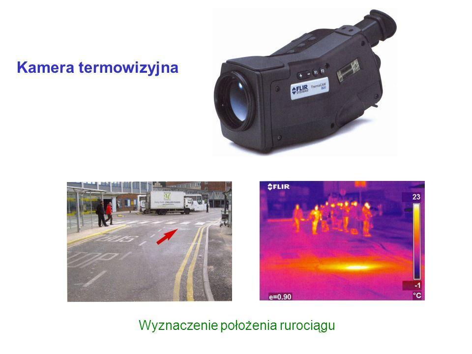 Termografia S at SrSr Sygnał pomiarowy Odbiornik CCD kamera ScSc obiekt Wzorzec ciała doskonale czarnego SwSw Sygnał od obiektu Sygnał pasożytniczy pr