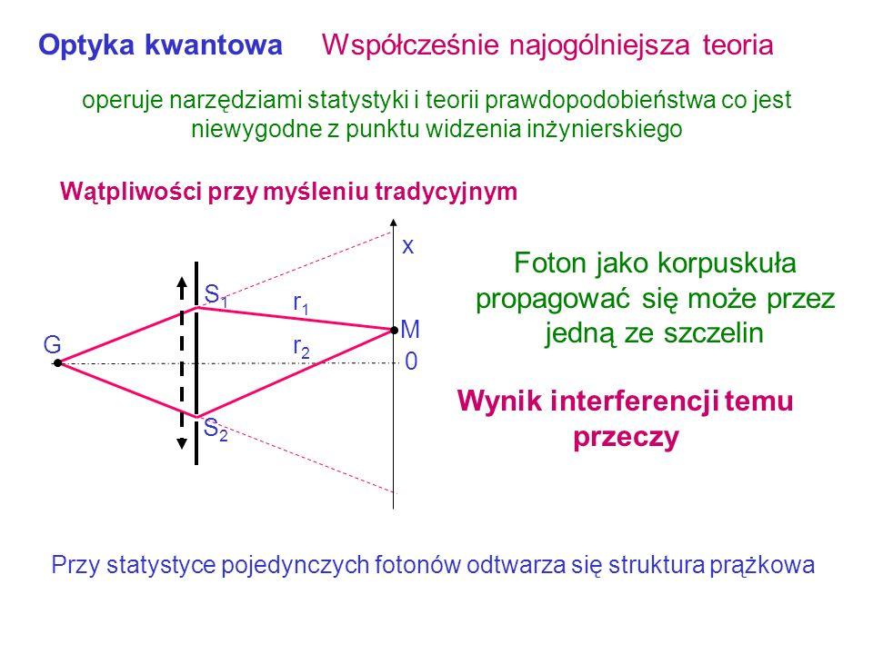 Wydzielanie części widma za pomocą monochromatora Przełom: laserowe źródła promieniowania Niska sprawność metody Dodając do spektrometru szczelinę mon