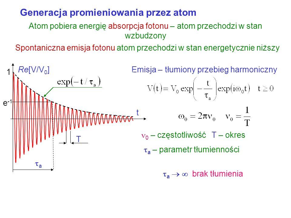 Wątpliwości przy myśleniu tradycyjnym cd Na podstawie dotychczasowego pojmowania optyki kwantowej i elektrodynamiki brak jest spójnego wyjaśnienia zja