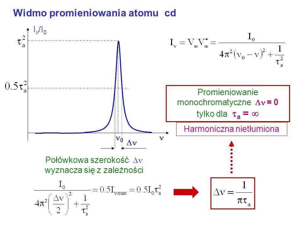 Widmo promieniowania atomu cd Aby znaleźć widmo funkcji należy znaleźć jej transformatę Fouriera, to znaczy Rozkład intensywności w widmie fotonu Po r