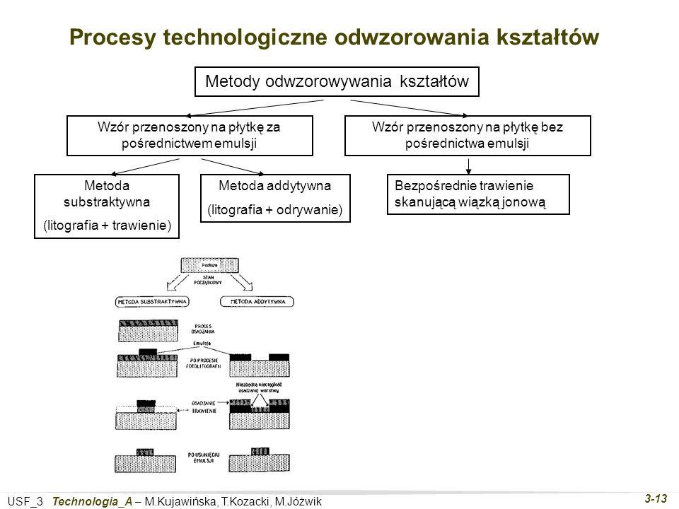 USF_3 Technologia_A – M.Kujawińska, T.Kozacki, M.Jóżwik 3-13 Procesy technologiczne odwzorowania kształtów Metody odwzorowywania kształtów Wzór przenoszony na płytkę za pośrednictwem emulsji Wzór przenoszony na płytkę bez pośrednictwa emulsji Metoda substraktywna (litografia + trawienie) Metoda addytywna (litografia + odrywanie) Bezpośrednie trawienie skanującą wiązką jonową