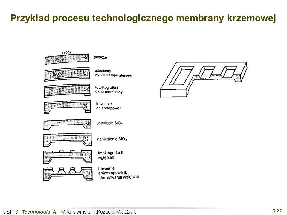 USF_3 Technologia_A – M.Kujawińska, T.Kozacki, M.Jóżwik 3-21 Przykład procesu technologicznego membrany krzemowej