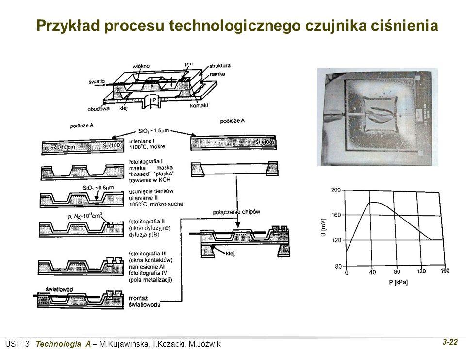 USF_3 Technologia_A – M.Kujawińska, T.Kozacki, M.Jóżwik 3-22 Przykład procesu technologicznego czujnika ciśnienia