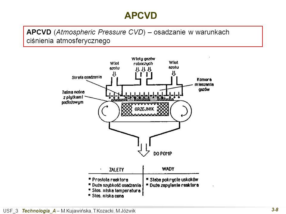 USF_3 Technologia_A – M.Kujawińska, T.Kozacki, M.Jóżwik 3-8 APCVD APCVD (Atmospheric Pressure CVD) – osadzanie w warunkach ciśnienia atmosferycznego