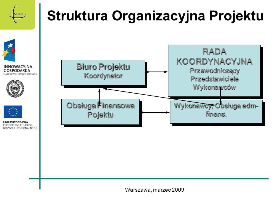 Warszawa, marzec 2009 Struktura Organizacyjna Projektu Biuro Projektu Koordynator Koordynator RADA KOORDYNACYJNA Przewodniczący Przedstawiciele Wykona