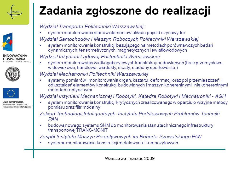 Warszawa, marzec 2009 Zadania zgłoszone do realizacji Wydział Transportu Politechniki Warszawskiej : system monitorowania stanów elementów układu poja