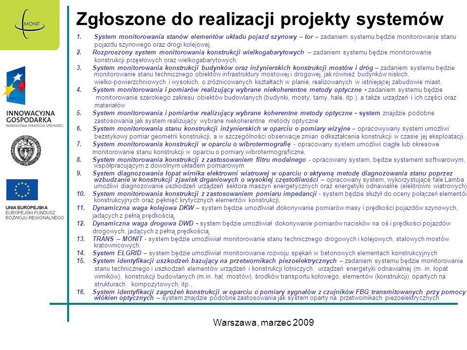 Warszawa, marzec 2009 Zgłoszone do realizacji projekty systemów 1.System monitorowania stanów elementów układu pojazd szynowy – tor – zadaniem systemu