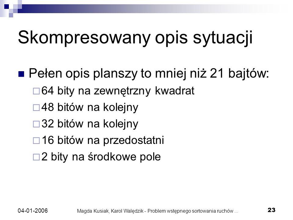 Magda Kusiak, Karol Walędzik - Problem wstępnego sortowania ruchów... 23 04-01-2006 Skompresowany opis sytuacji Pełen opis planszy to mniej niż 21 baj
