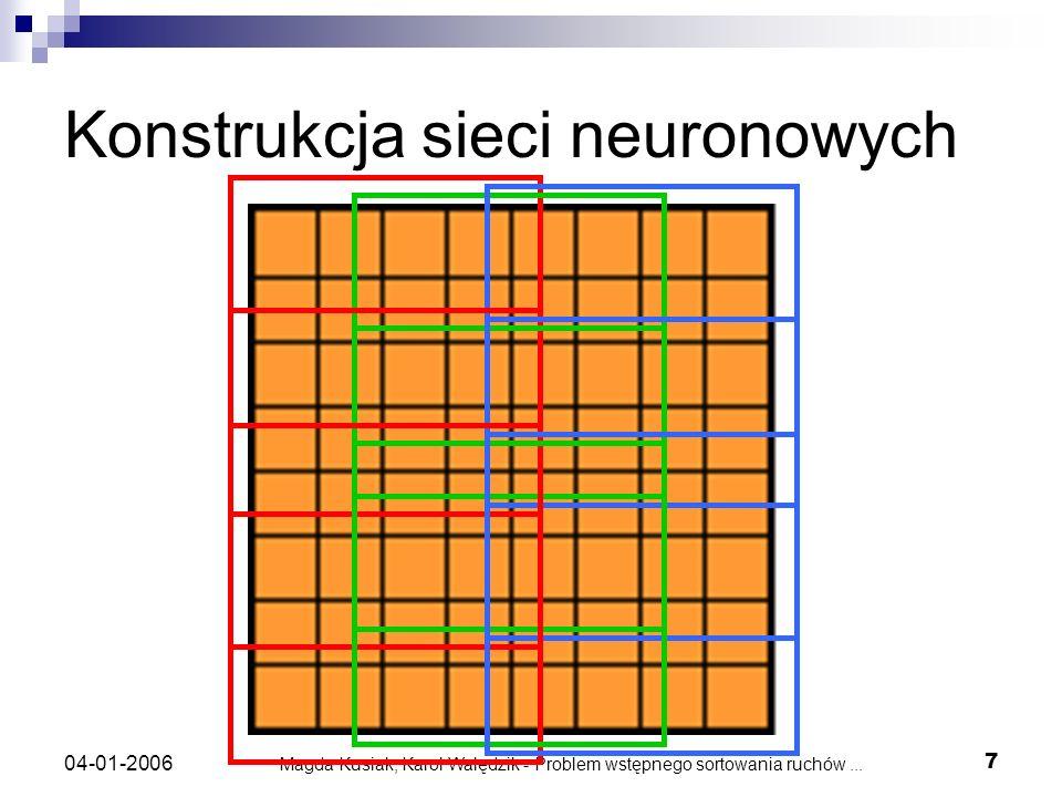 Magda Kusiak, Karol Walędzik - Problem wstępnego sortowania ruchów... 7 04-01-2006 Konstrukcja sieci neuronowych