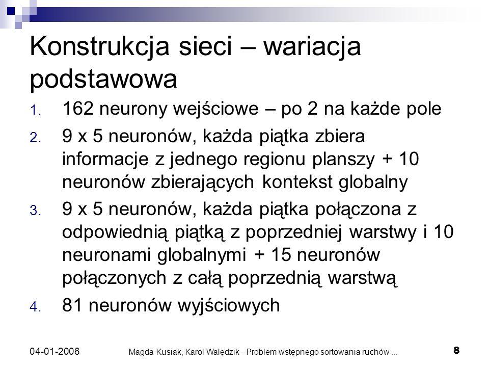 Magda Kusiak, Karol Walędzik - Problem wstępnego sortowania ruchów... 8 04-01-2006 Konstrukcja sieci – wariacja podstawowa 1. 162 neurony wejściowe –