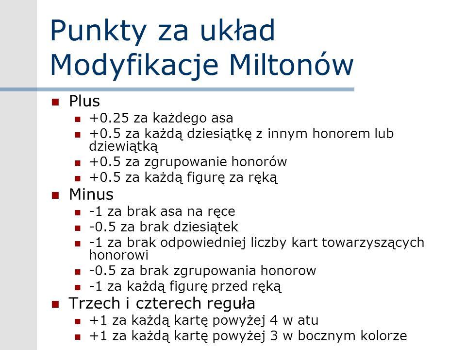 Punkty za układ Modyfikacje Miltonów Plus +0.25 za każdego asa +0.5 za każdą dziesiątkę z innym honorem lub dziewiątką +0.5 za zgrupowanie honorów +0.
