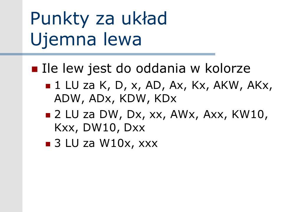 Punkty za układ Ujemna lewa Ile lew jest do oddania w kolorze 1 LU za K, D, x, AD, Ax, Kx, AKW, AKx, ADW, ADx, KDW, KDx 2 LU za DW, Dx, xx, AWx, Axx,