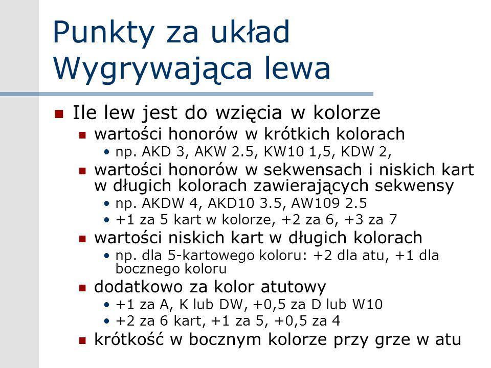 Punkty za układ Wygrywająca lewa Ile lew jest do wzięcia w kolorze wartości honorów w krótkich kolorach np. AKD 3, AKW 2.5, KW10 1,5, KDW 2, wartości