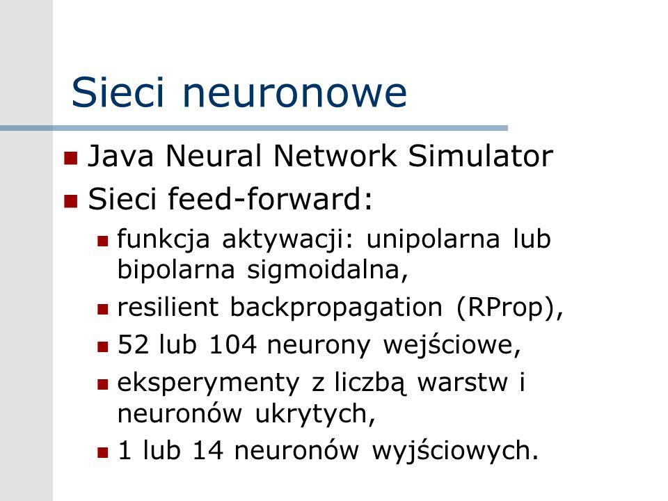 Sieci neuronowe Java Neural Network Simulator Sieci feed-forward: funkcja aktywacji: unipolarna lub bipolarna sigmoidalna, resilient backpropagation (