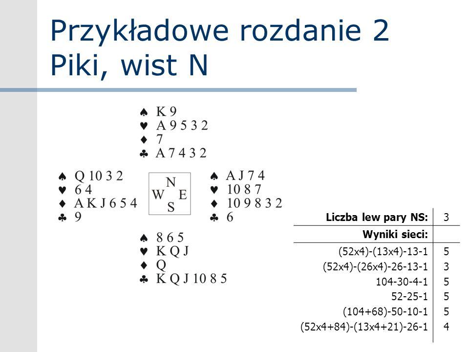 Przykładowe rozdanie 2 Piki, wist N Liczba lew pary NS:3 Wyniki sieci: (52x4)-(13x4)-13-1 (52x4)-(26x4)-26-13-1 104-30-4-1 52-25-1 (104+68)-50-10-1 (5