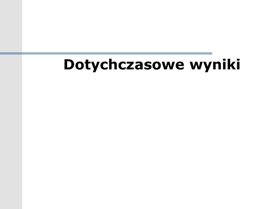 Punkty za układ Ujemna lewa Ile lew jest do oddania w kolorze 1 LU za K, D, x, AD, Ax, Kx, AKW, AKx, ADW, ADx, KDW, KDx 2 LU za DW, Dx, xx, AWx, Axx, KW10, Kxx, DW10, Dxx 3 LU za W10x, xxx