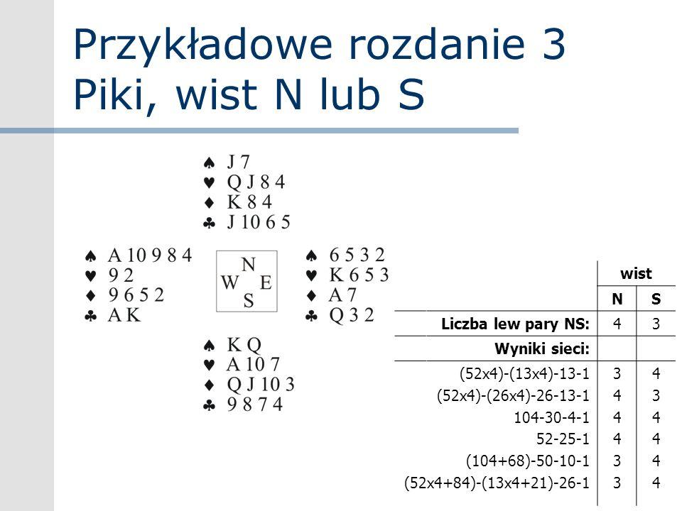 Przykładowe rozdanie 3 Piki, wist N lub S wist NS Liczba lew pary NS:43 Wyniki sieci: (52x4)-(13x4)-13-1 (52x4)-(26x4)-26-13-1 104-30-4-1 52-25-1 (104