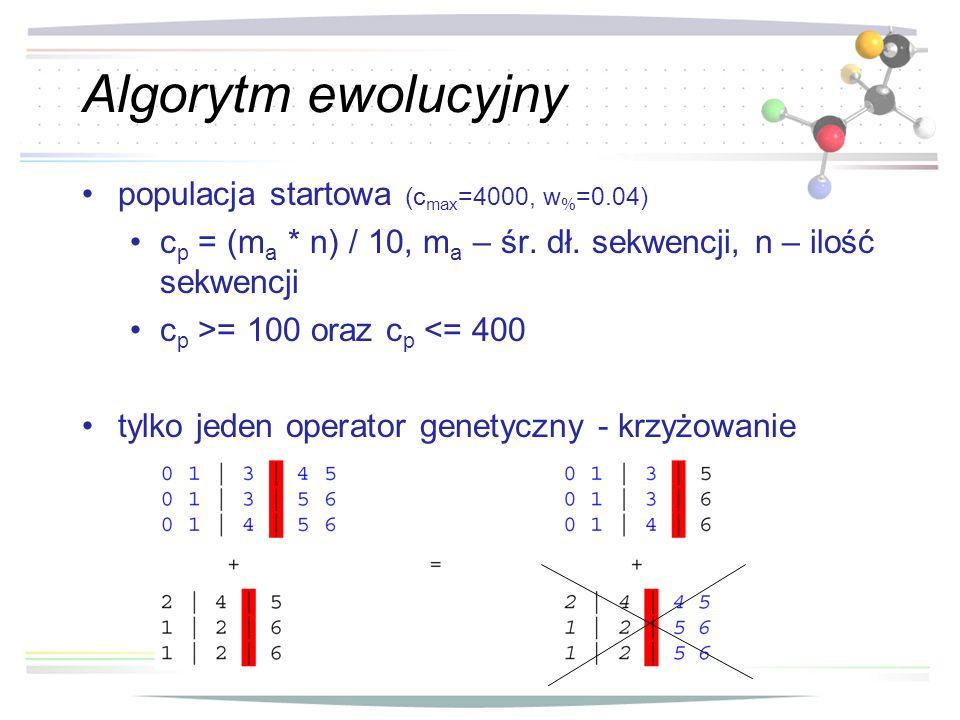 Algorytm ewolucyjny populacja startowa (c max =4000, w % =0.04) c p = (m a * n) / 10, m a – śr. dł. sekwencji, n – ilość sekwencji c p >= 100 oraz c p