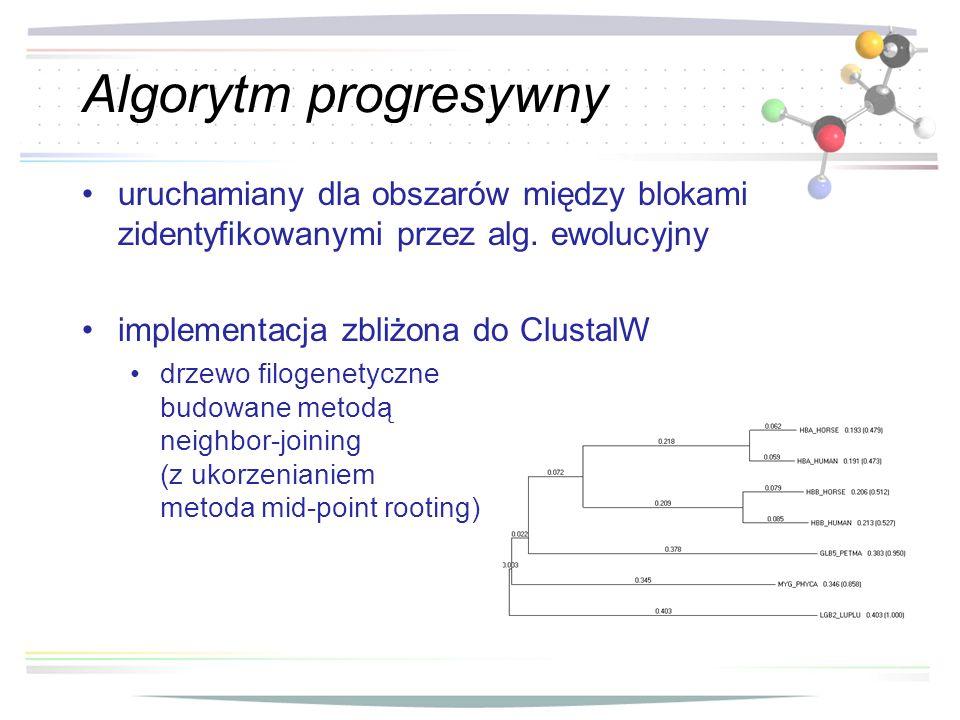 Algorytm progresywny uruchamiany dla obszarów między blokami zidentyfikowanymi przez alg. ewolucyjny implementacja zbliżona do ClustalW drzewo filogen