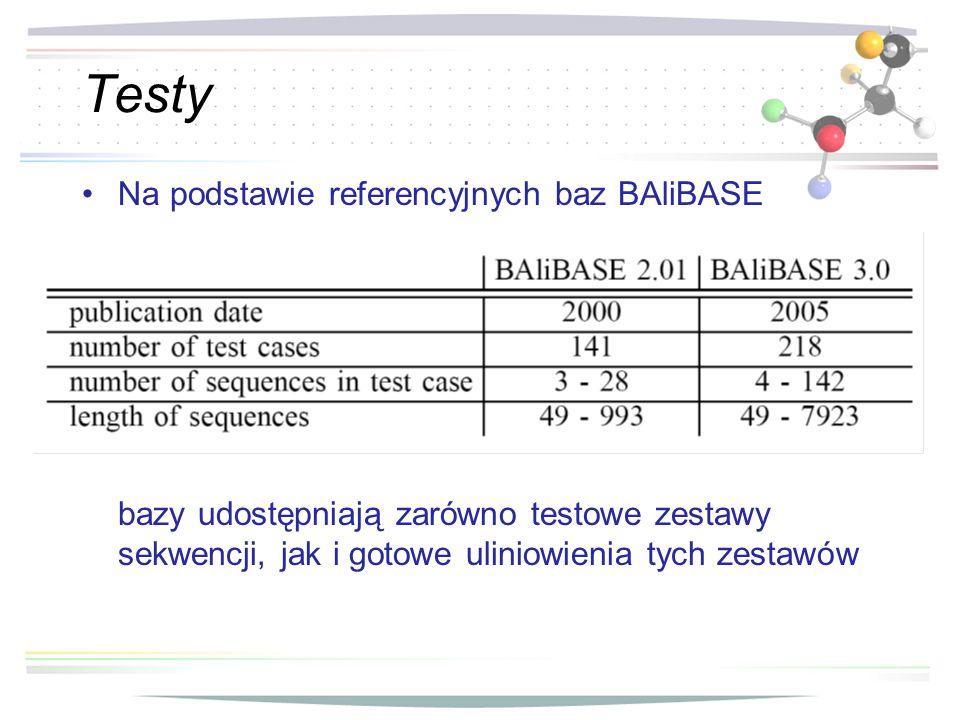 Testy Na podstawie referencyjnych baz BAliBASE bazy udostępniają zarówno testowe zestawy sekwencji, jak i gotowe uliniowienia tych zestawów