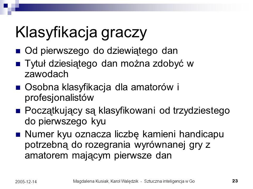 Magdalena Kusiak, Karol Walędzik - Sztuczna inteligencja w Go23 2005-12-14 Klasyfikacja graczy Od pierwszego do dziewiątego dan Tytuł dziesiątego dan