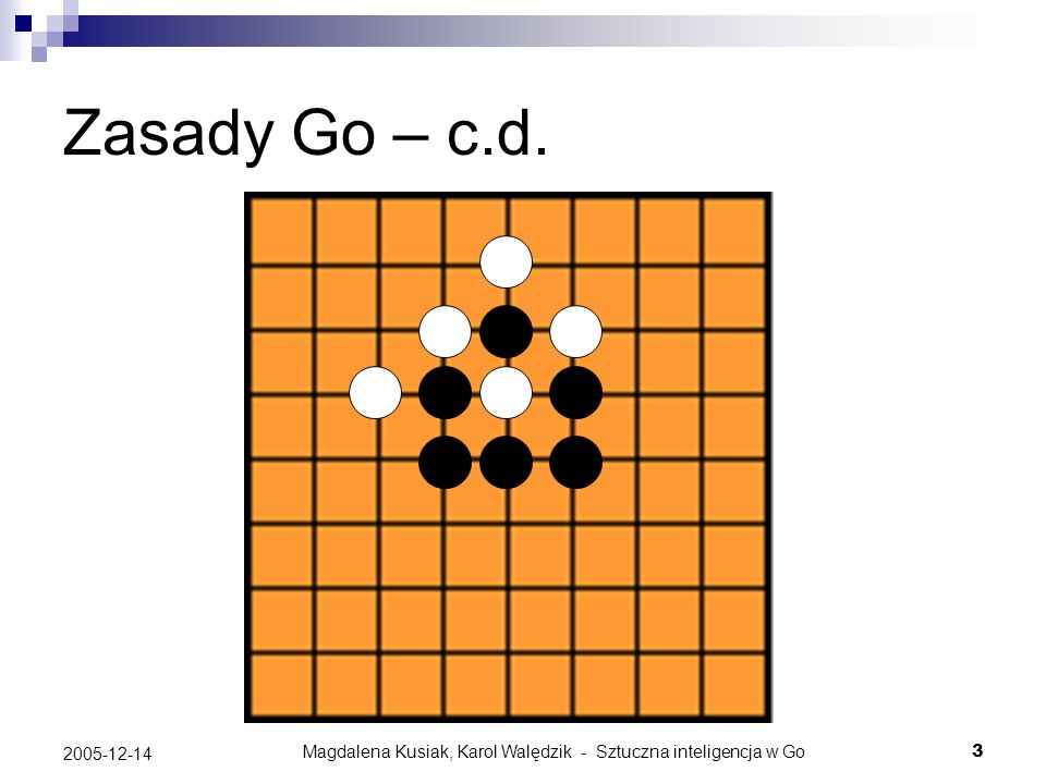 Magdalena Kusiak, Karol Walędzik - Sztuczna inteligencja w Go34 2005-12-14 GNU Go Oka, pół-oka i fałszywe oka GNU Go korzysta z pewnych koncepcji kombinatorycznej teorii gier Efektem jest możliwość uznania rozgrywki na każdej przestrzeni eyespace za lokalną grę, której wynikiem jest liczba ok