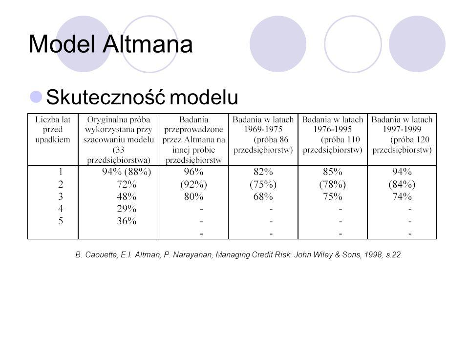 Model Altmana Skuteczność modelu B. Caouette, E.I. Altman, P. Narayanan, Managing Credit Risk. John Wiley & Sons, 1998, s.22.