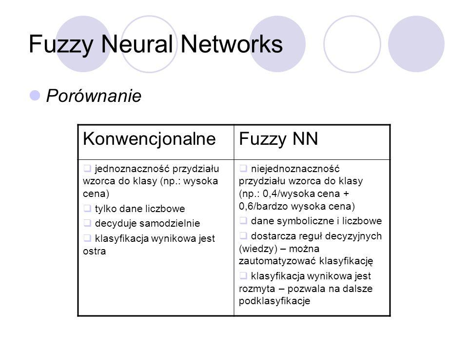 Fuzzy Neural Networks Porównanie KonwencjonalneFuzzy NN jednoznaczność przydziału wzorca do klasy (np.: wysoka cena) tylko dane liczbowe decyduje samo