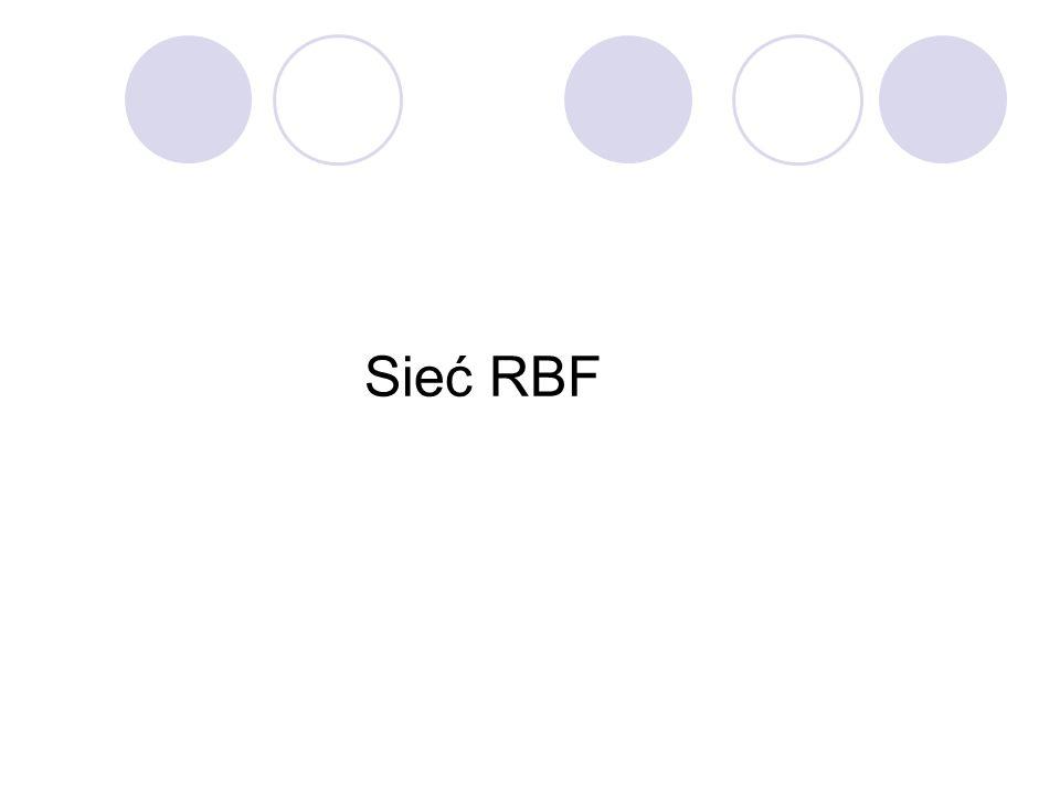 Sieć RBF