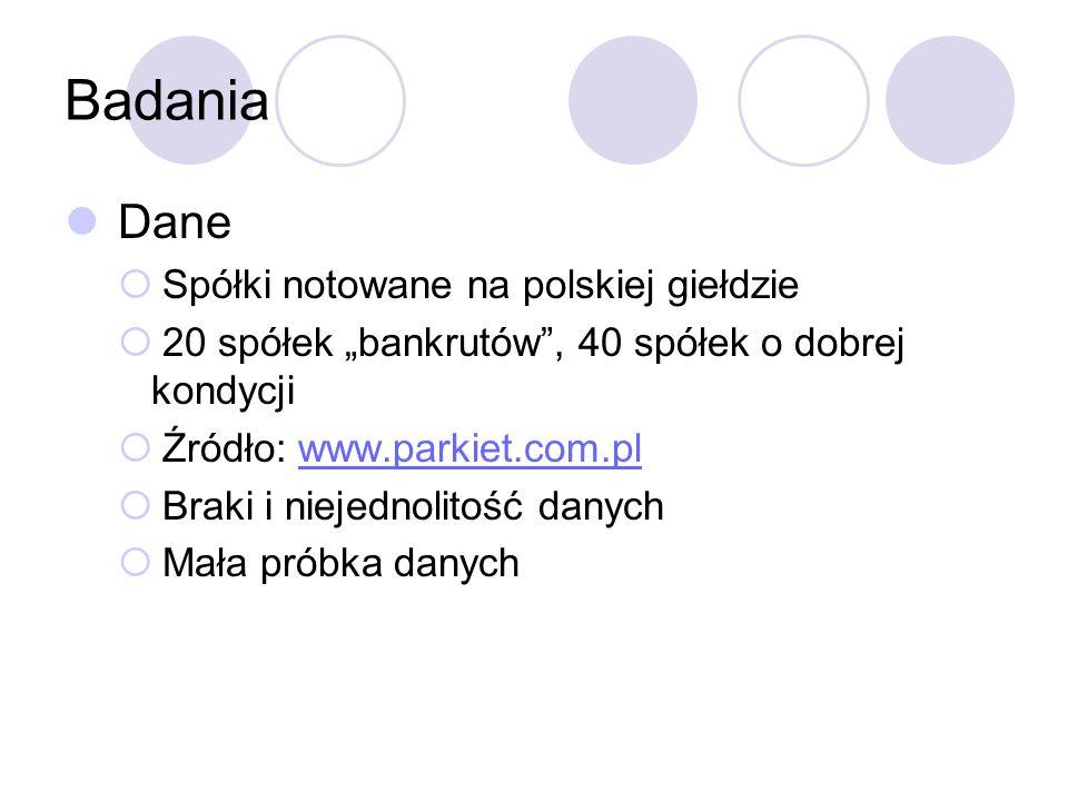 Badania Dane Spółki notowane na polskiej giełdzie 20 spółek bankrutów, 40 spółek o dobrej kondycji Źródło: www.parkiet.com.plwww.parkiet.com.pl Braki