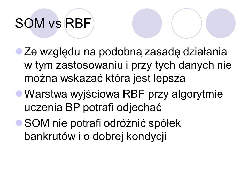 SOM vs RBF Ze względu na podobną zasadę działania w tym zastosowaniu i przy tych danych nie można wskazać która jest lepsza Warstwa wyjściowa RBF przy