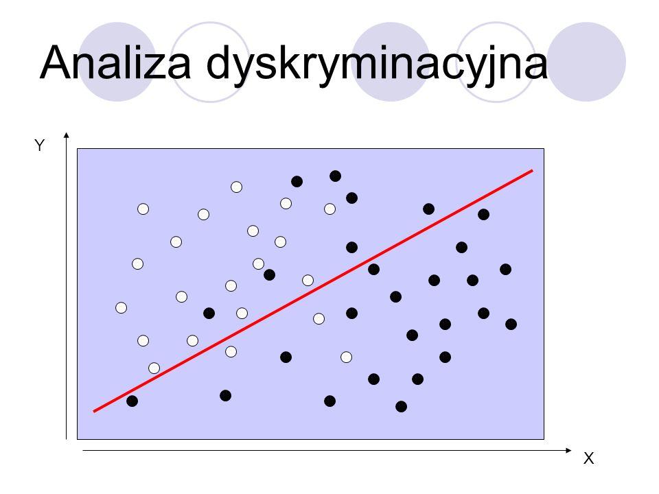 Analiza dyskryminacyjna Y X
