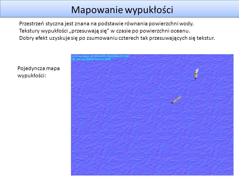 Mapowanie wypukłości Przestrzeń styczna jest znana na podstawie równania powierzchni wody. Tekstury wypukłości przesuwają się w czasie po powierzchni