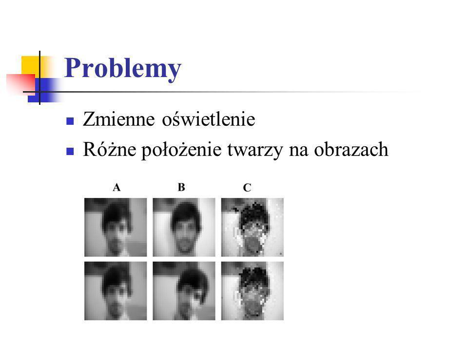 Problemy Zmienne oświetlenie Różne położenie twarzy na obrazach