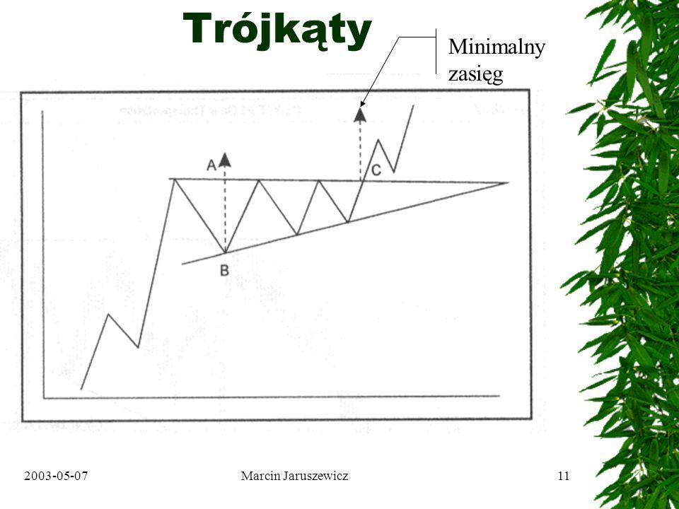 2003-05-07Marcin Jaruszewicz11 Trójkąty Minimalny zasięg